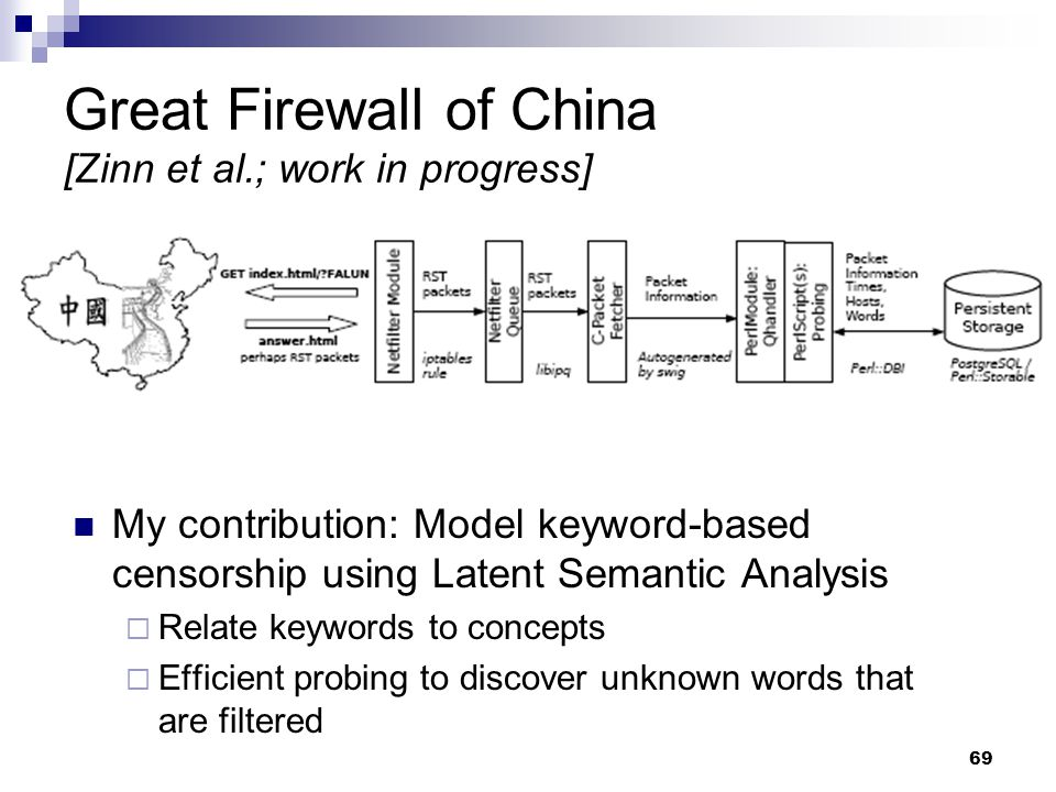69 Great Firewall of China [Zinn et al.; work in progress] My contribution: Model keyword-based censorship using Latent Semantic Analysis  Relate key