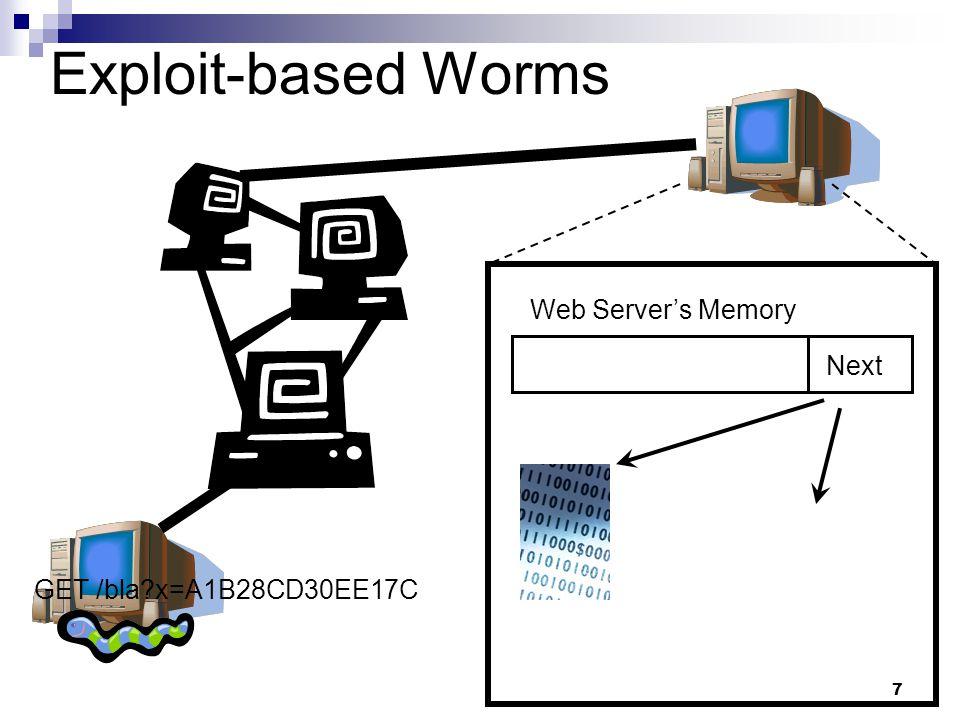 7 Exploit-based Worms Web Server's Memory Next GET /bla?x=A1B28CD30EE17C