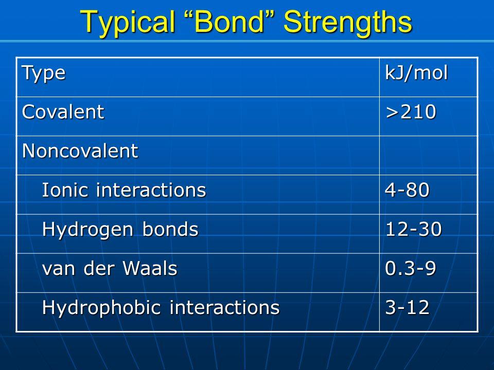 Typical Bond Strengths TypekJ/mol Covalent>210 Noncovalent Ionic interactions Ionic interactions4-80 Hydrogen bonds Hydrogen bonds12-30 van der Waals van der Waals0.3-9 Hydrophobic interactions Hydrophobic interactions3-12