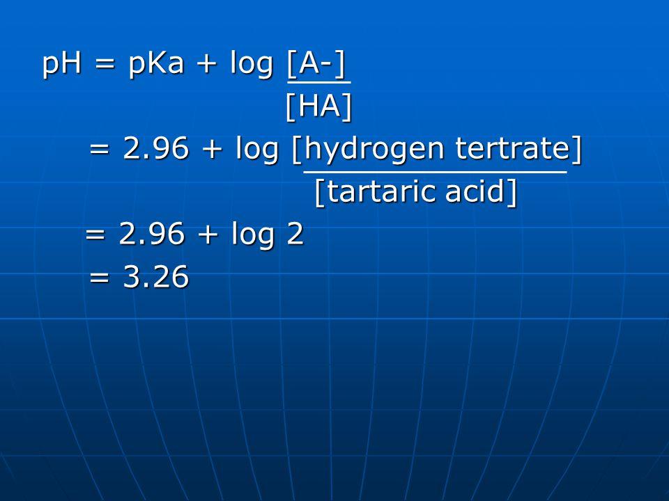pH = pKa + log [A-] [HA] [HA] = 2.96 + log [hydrogen tertrate] = 2.96 + log [hydrogen tertrate] [tartaric acid] [tartaric acid] = 2.96 + log 2 = 2.96 + log 2 = 3.26 = 3.26