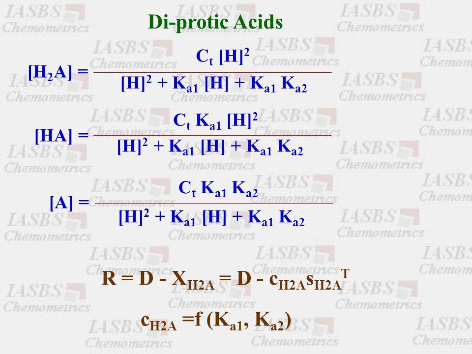 Di-protic Acids [H] 2 + K a1 [H] + K a1 K a2 C t [H] 2 [H 2 A] = [H] 2 + K a1 [H] + K a1 K a2 C t K a1 [H] 2 [HA] = [H] 2 + K a1 [H] + K a1 K a2 C t K a1 K a2 [A] = R = D - X H2A = D - c H2A s H2A T c H2A =f (K a1, K a2 )