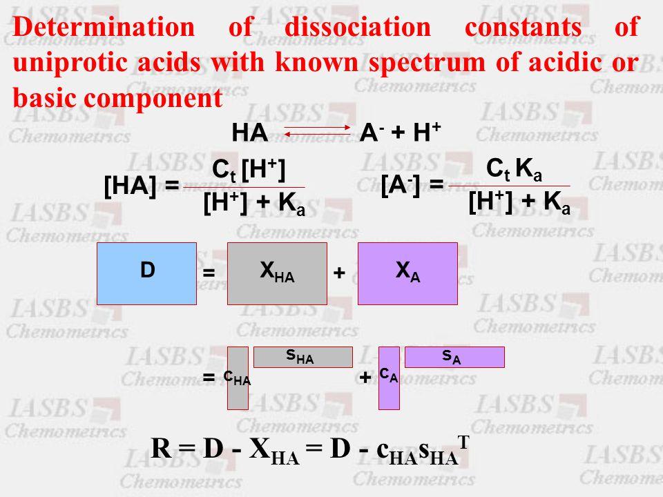 HA A - + H + [HA] = C t [H + ] [H + ] + K a [A - ] = C t K a [H + ] + K a DX HA XAXA =+ c HA s HA = cAcA sAsA + R = D - X HA = D - c HA s HA T