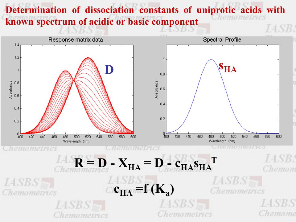 Determination of dissociation constants of uniprotic acids with known spectrum of acidic or basic component R = D - X HA = D - c HA s HA T c HA =f (K a ) s HA D