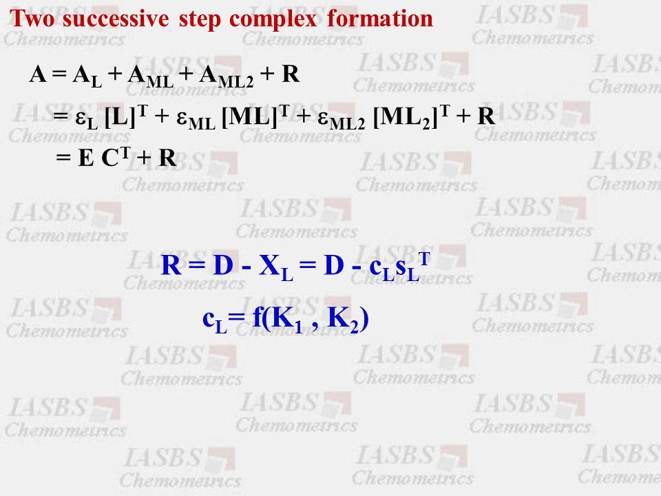 A = A L + A ML + A ML2 + R =  L [L] T +  ML [ML] T +  ML2 [ML 2 ] T + R = E C T + R Two successive step complex formation R = D - X L = D - c L s L T c L = f(K 1, K 2 )
