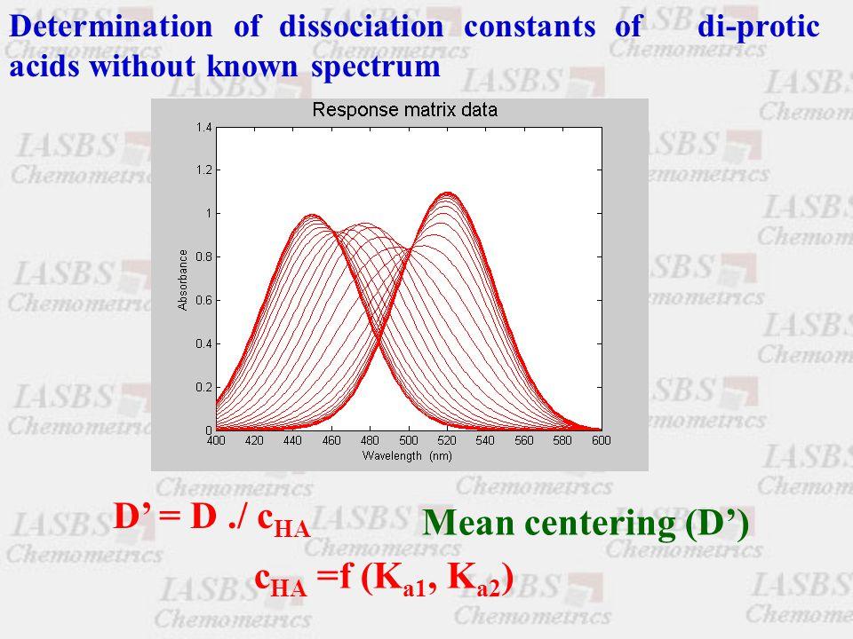 c HA =f (K a1, K a2 ) Determination of dissociation constants of di-protic acids without known spectrum D' = D./ c HA Mean centering (D')