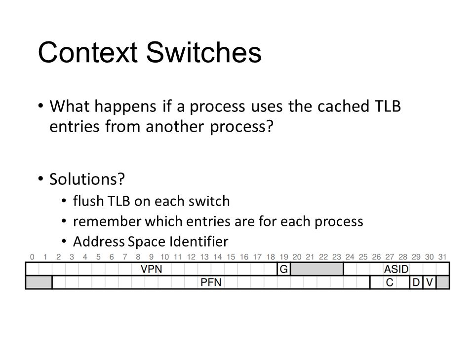 Context Switches What happens if a process uses the cached TLB entries from another process.