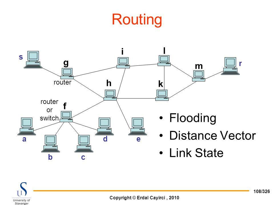 Copyright © Erdal Cayirci, 2010 108/326 Routing Flooding Distance Vector Link State s r a bc de f g h i k l m router or switch