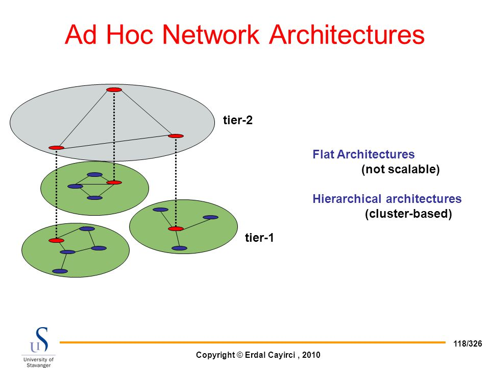 Copyright © Erdal Cayirci, 2010 118/326 Ad Hoc Network Architectures tier-1 tier-2 Flat Architectures (not scalable) Hierarchical architectures (clust