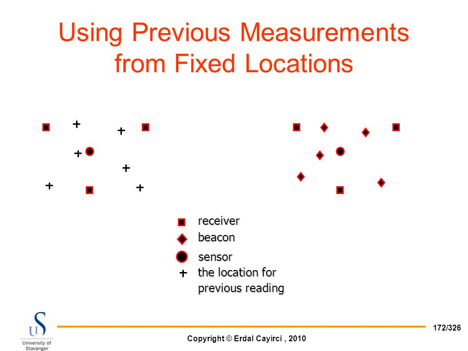Copyright © Erdal Cayirci, 2010 172/326 beacon sensorreceiver the location for previous reading Using Previous Measurements from Fixed Locations