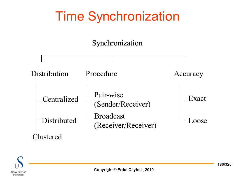Copyright © Erdal Cayirci, 2010 180/326 Time Synchronization Clustered Synchronization Accuracy Exact Loose Distribution Centralized Distributed Proce