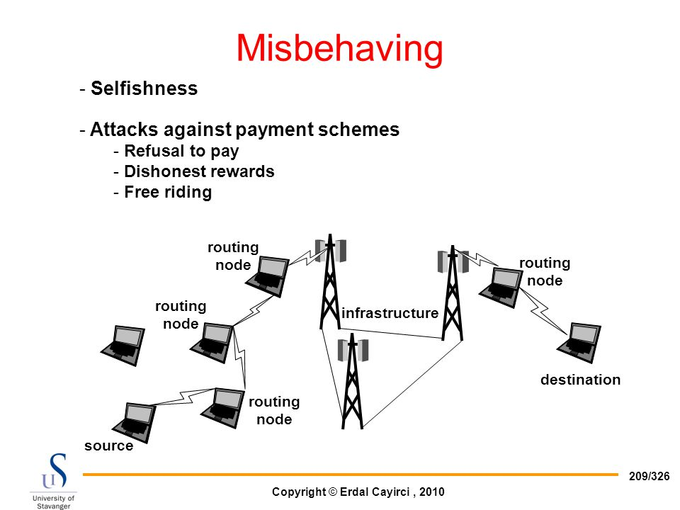 Copyright © Erdal Cayirci, 2010 209/326 Misbehaving - Selfishness - Attacks against payment schemes - Refusal to pay - Dishonest rewards - Free riding