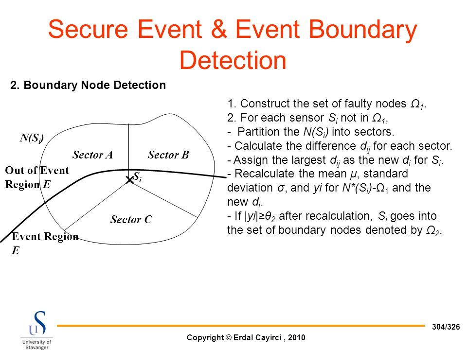 Copyright © Erdal Cayirci, 2010 304/326 Secure Event & Event Boundary Detection 2. Boundary Node Detection Sector A SiSi N(S i ) Event Region E Out of