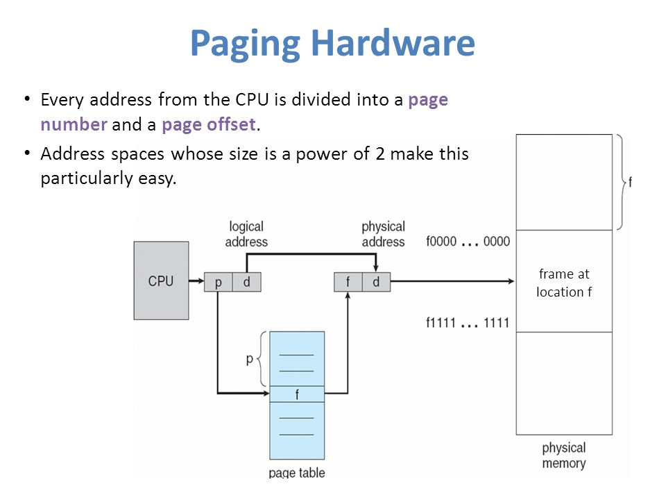 Paging Hardware Every address from the CPU is divided into a page number and a page offset. Address spaces whose size is a power of 2 make this partic