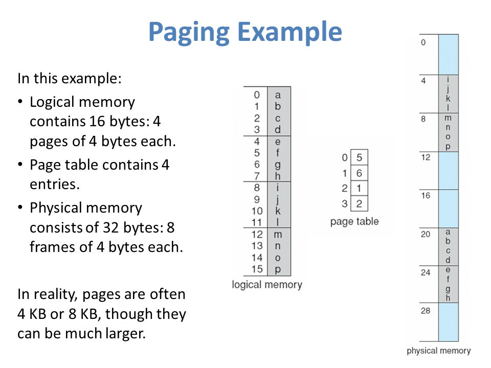 Paging Example In this example: Logical memory contains 16 bytes: 4 pages of 4 bytes each. Page table contains 4 entries. Physical memory consists of
