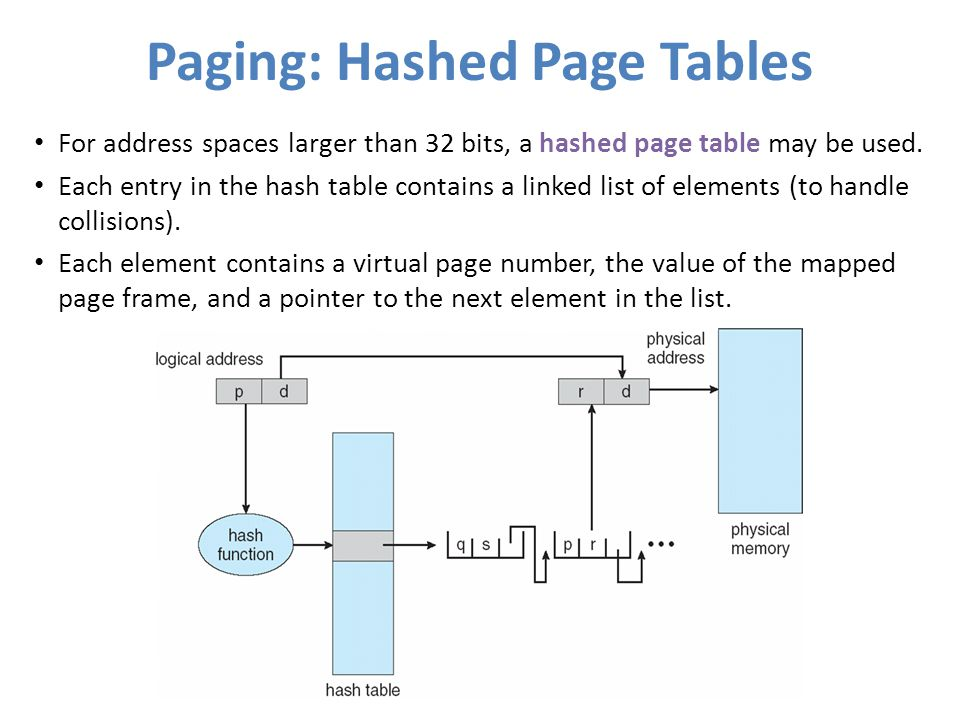 Paging: Hashed Page Tables For address spaces larger than 32 bits, a hashed page table may be used. Each entry in the hash table contains a linked lis