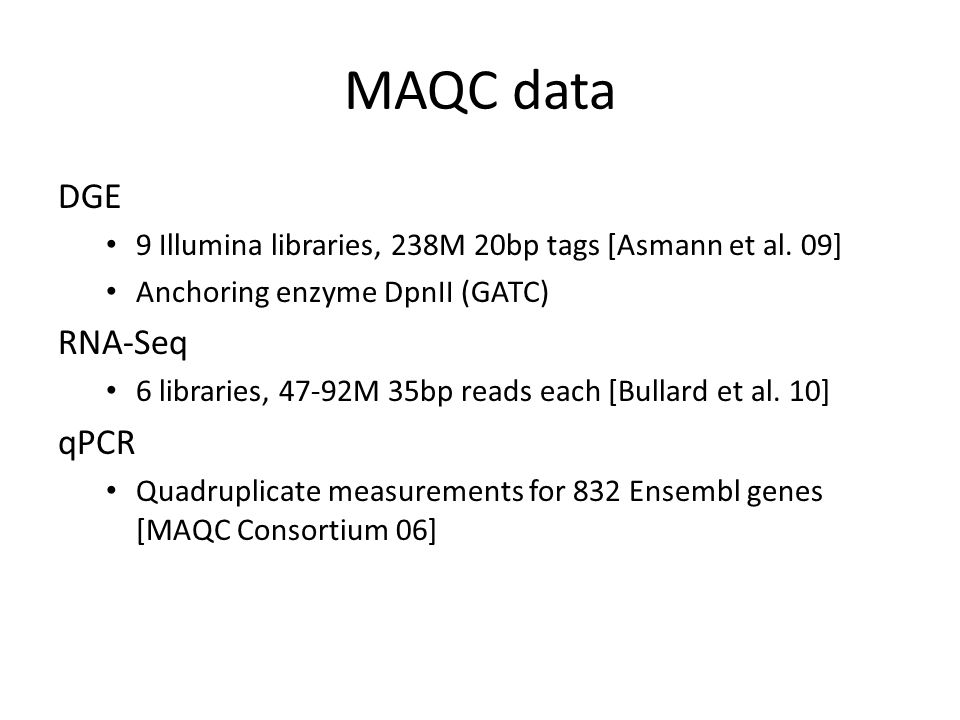 MAQC data DGE 9 Illumina libraries, 238M 20bp tags [Asmann et al.