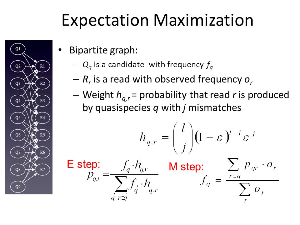 Expectation Maximization Bipartite graph: – Q q is a candidate with frequency f q – R r is a read with observed frequency o r – Weight h q,r = probability that read r is produced by quasispecies q with j mismatches E step: M step: