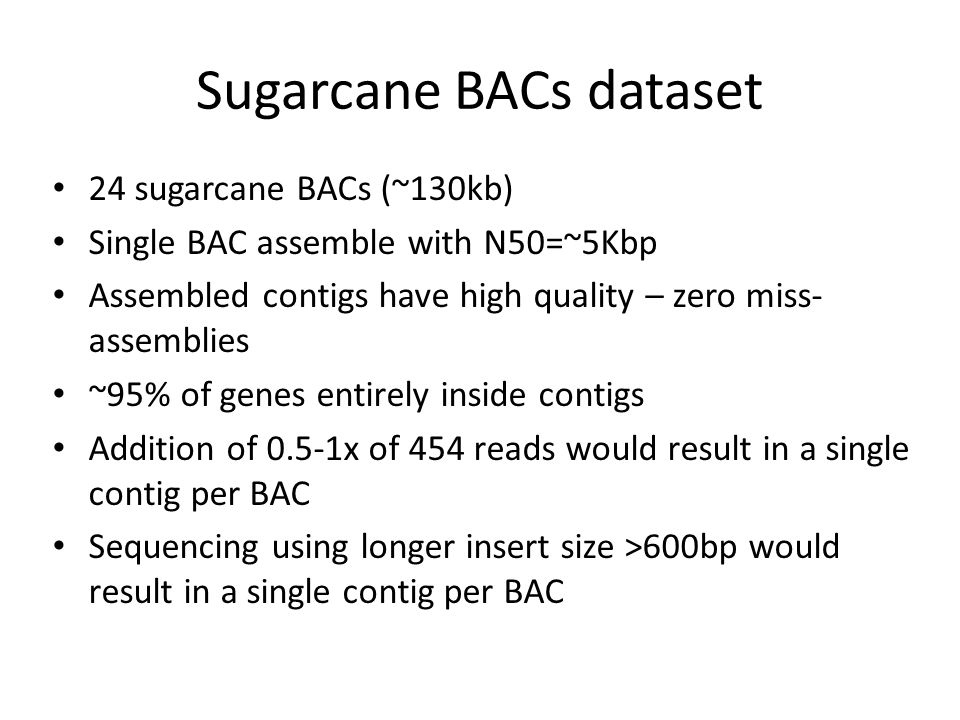 Sugarcane BACs dataset 24 sugarcane BACs (~130kb) Single BAC assemble with N50=~5Kbp Assembled contigs have high quality – zero miss- assemblies ~95% of genes entirely inside contigs Addition of 0.5-1x of 454 reads would result in a single contig per BAC Sequencing using longer insert size >600bp would result in a single contig per BAC