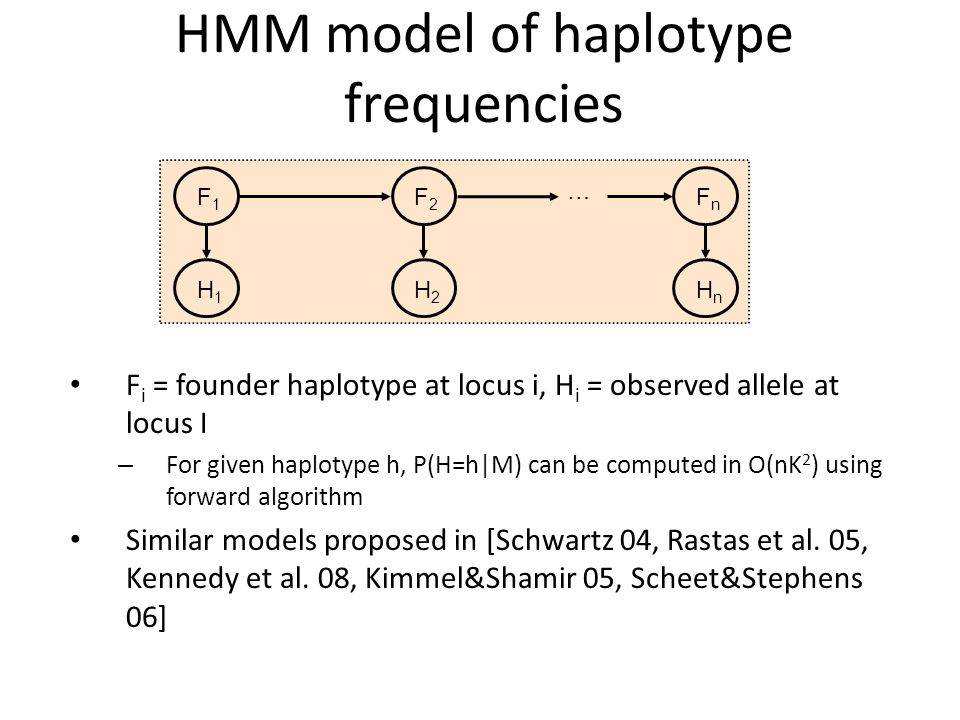 F i = founder haplotype at locus i, H i = observed allele at locus I – For given haplotype h, P(H=h|M) can be computed in O(nK 2 ) using forward algorithm Similar models proposed in [Schwartz 04, Rastas et al.