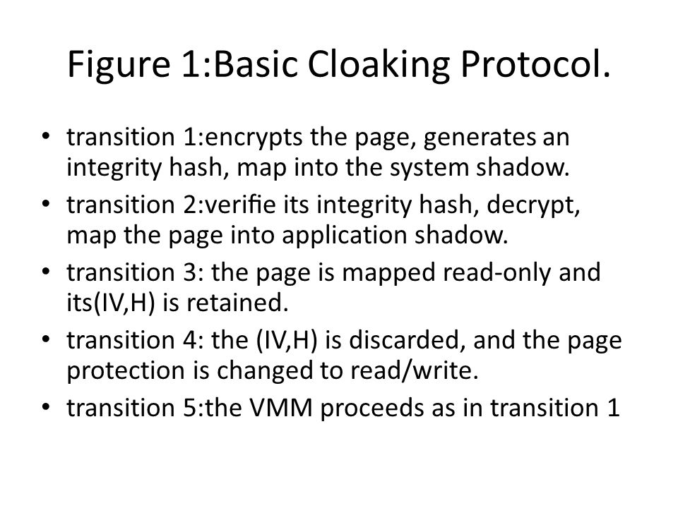 Figure 1:Basic Cloaking Protocol. transition 1:encrypts the page, generates an integrity hash, map into the system shadow. transition 2:verifie its int