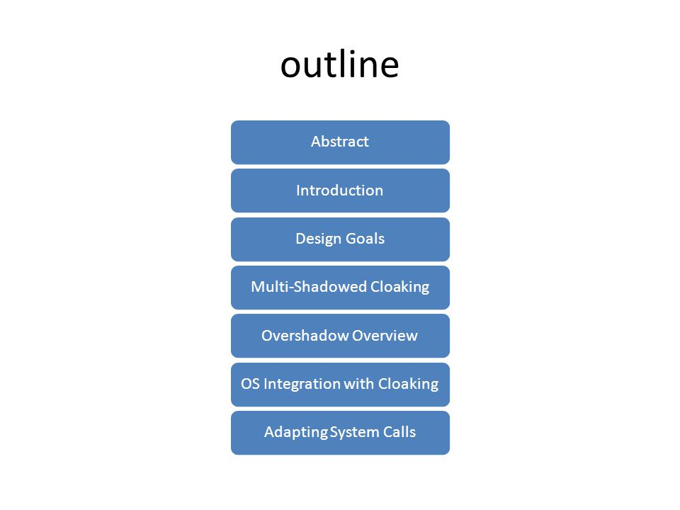 outline AbstractIntroductionDesign GoalsMulti-Shadowed CloakingOvershadow OverviewOS Integration with CloakingAdapting System Calls