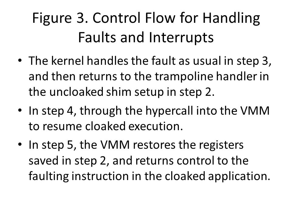 Figure 3. Control Flow for Handling Faults and Interrupts The kernel handles the fault as usual in step 3, and then returns to the trampoline handler