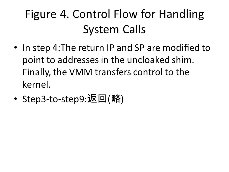 Figure 4. Control Flow for Handling System Calls In step 4:The return IP and SP are modified to point to addresses in the uncloaked shim. Finally, the