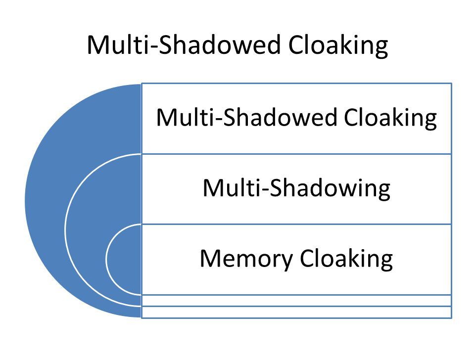 Multi-Shadowed Cloaking Multi-Shadowing Memory Cloaking