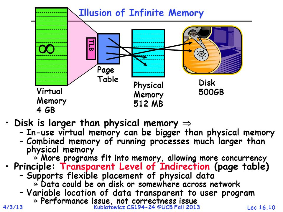Lec 16.10 4/3/13Kubiatowicz CS194-24 ©UCB Fall 2013 Page Table TLB Illusion of Infinite Memory Disk is larger than physical memory  –In-use virtual m