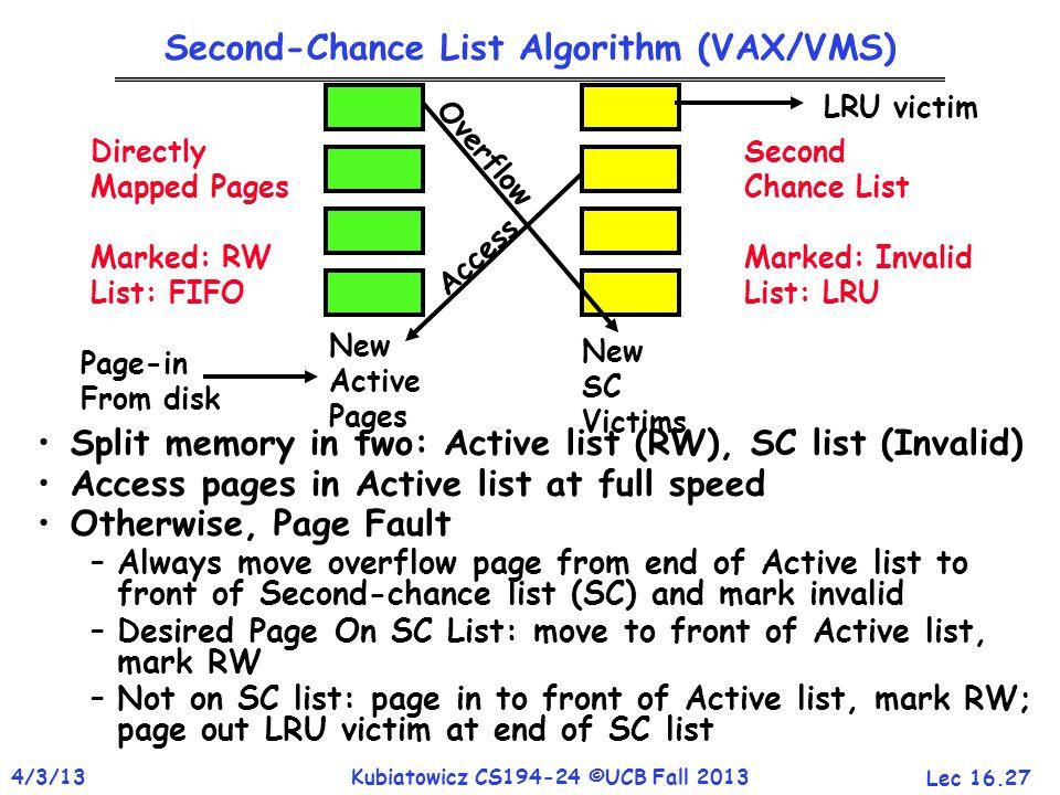 Lec 16.27 4/3/13Kubiatowicz CS194-24 ©UCB Fall 2013 Second-Chance List Algorithm (VAX/VMS) Split memory in two: Active list (RW), SC list (Invalid) Ac