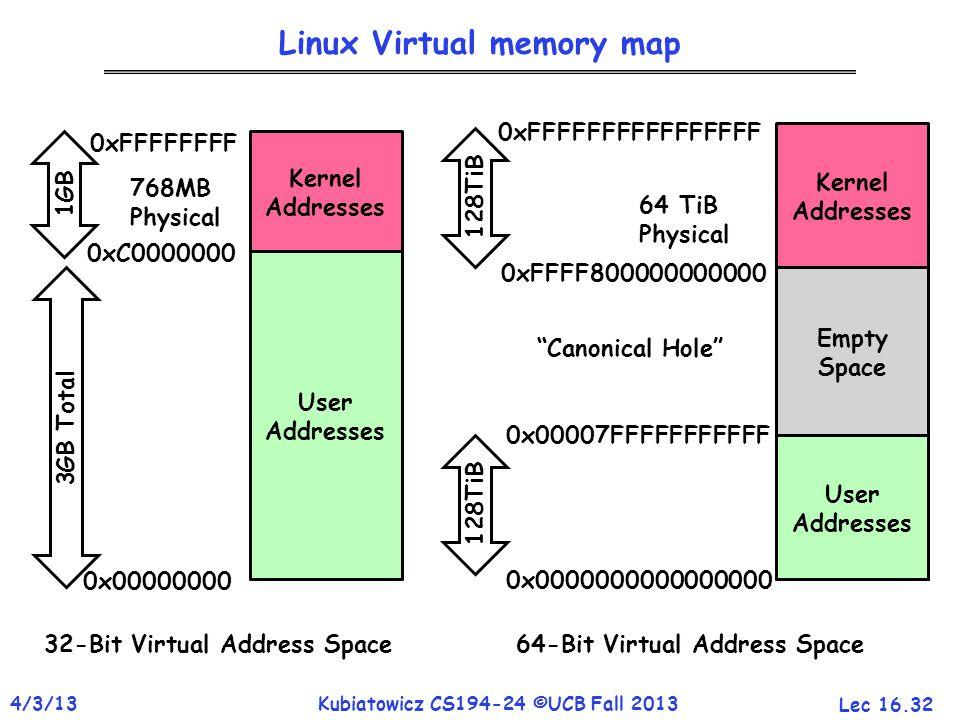 Lec 16.32 4/3/13Kubiatowicz CS194-24 ©UCB Fall 2013 Linux Virtual memory map Kernel Addresses Empty Space User Addresses User Addresses Kernel Addresses 0x00000000 0xC0000000 0xFFFFFFFF 0x0000000000000000 0x00007FFFFFFFFFFF 0xFFFF800000000000 0xFFFFFFFFFFFFFFFF 3GB Total 128TiB 1 GB 128TiB 768MB Physical 64 TiB Physical 32-Bit Virtual Address Space64-Bit Virtual Address Space Canonical Hole