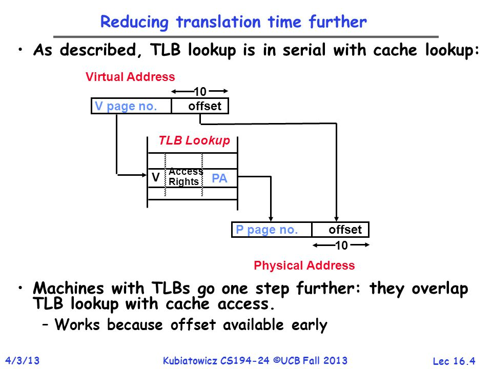 Lec 16.4 4/3/13Kubiatowicz CS194-24 ©UCB Fall 2013 As described, TLB lookup is in serial with cache lookup: Machines with TLBs go one step further: th