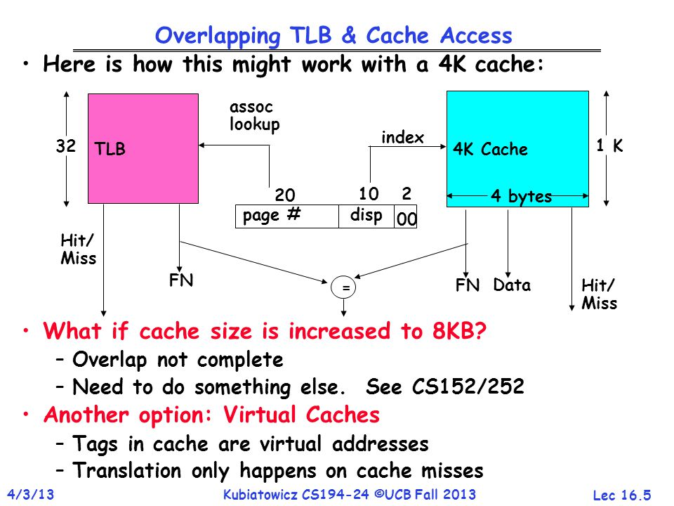 Lec 16.5 4/3/13Kubiatowicz CS194-24 ©UCB Fall 2013 Here is how this might work with a 4K cache: What if cache size is increased to 8KB.