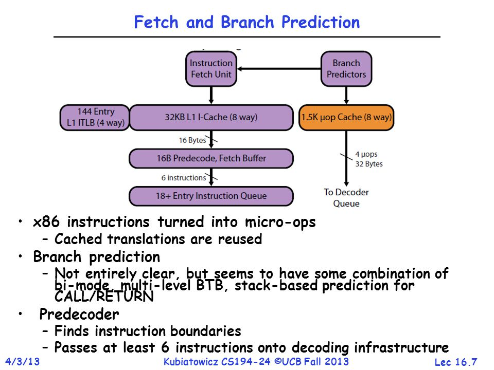 Lec 16.7 4/3/13Kubiatowicz CS194-24 ©UCB Fall 2013 Fetch and Branch Prediction x86 instructions turned into micro-ops –Cached translations are reused Branch prediction –Not entirely clear, but seems to have some combination of bi-mode, multi-level BTB, stack-based prediction for CALL/RETURN Predecoder –Finds instruction boundaries –Passes at least 6 instructions onto decoding infrastructure
