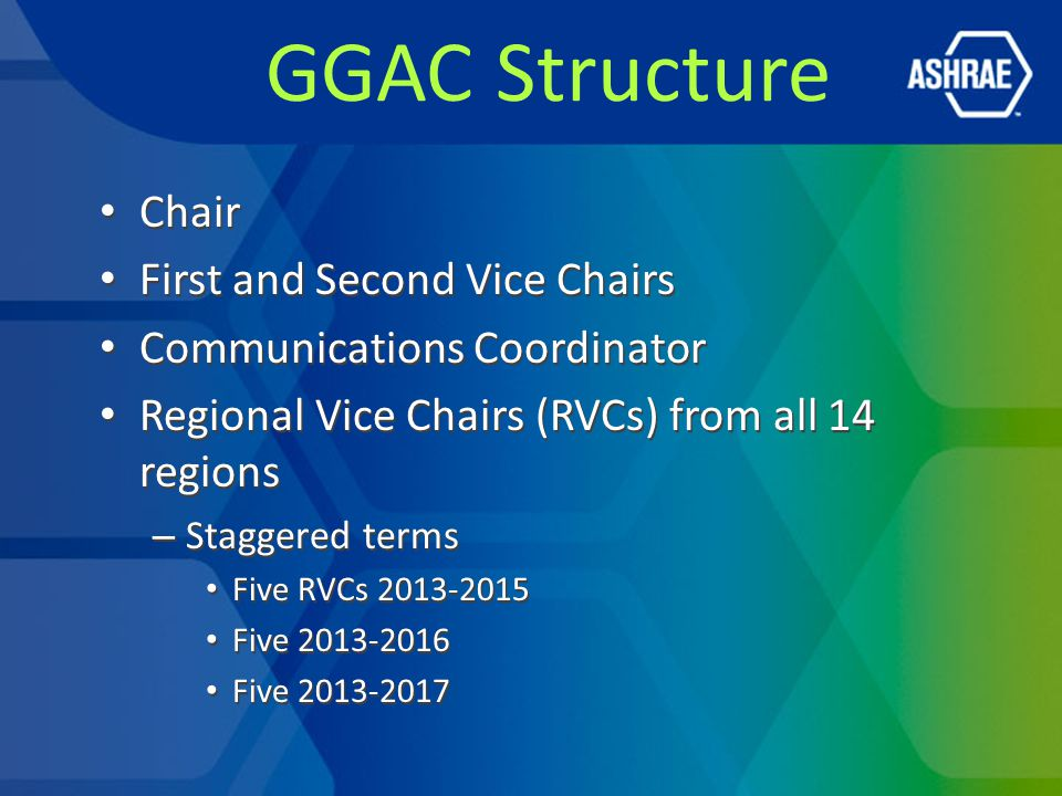 GGAC Structure Chair First and Second Vice Chairs Communications Coordinator Regional Vice Chairs (RVCs) from all 14 regions – Staggered terms Five RVCs 2013-2015 Five 2013-2016 Five 2013-2017 Chair First and Second Vice Chairs Communications Coordinator Regional Vice Chairs (RVCs) from all 14 regions – Staggered terms Five RVCs 2013-2015 Five 2013-2016 Five 2013-2017