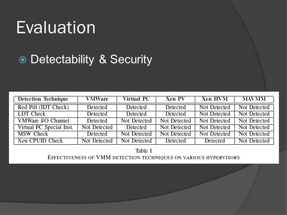 Evaluation  Detectability & Security