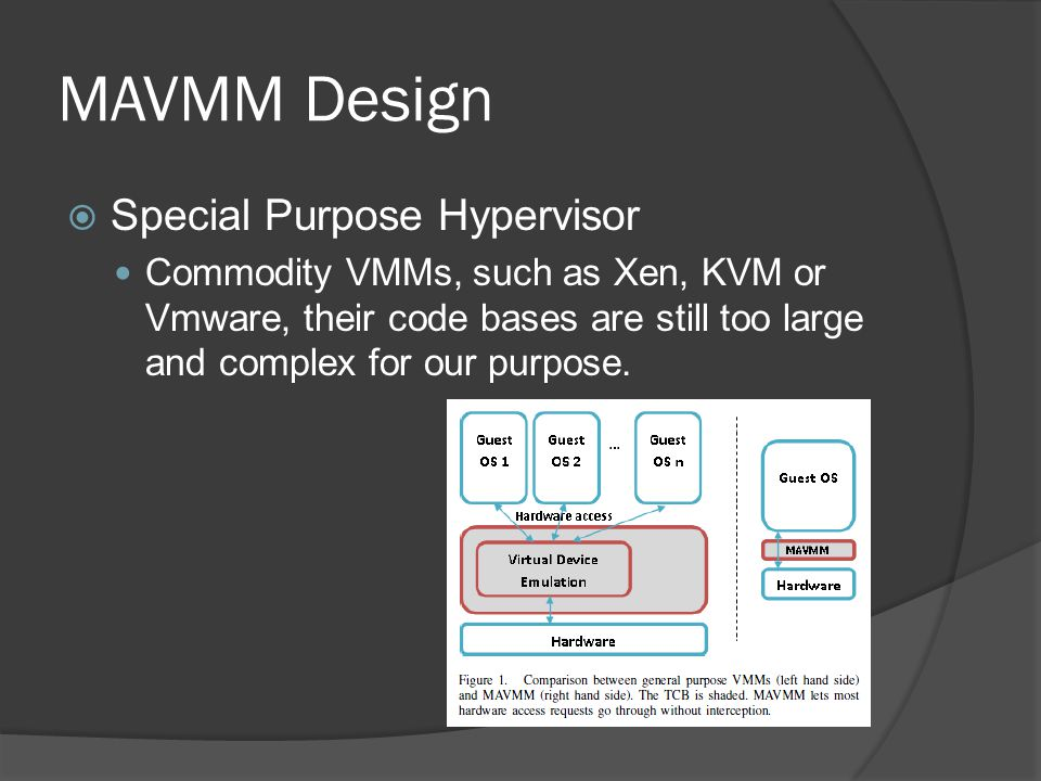 MAVMM Design  Special Purpose Hypervisor Commodity VMMs, such as Xen, KVM or Vmware, their code bases are still too large and complex for our purpose.