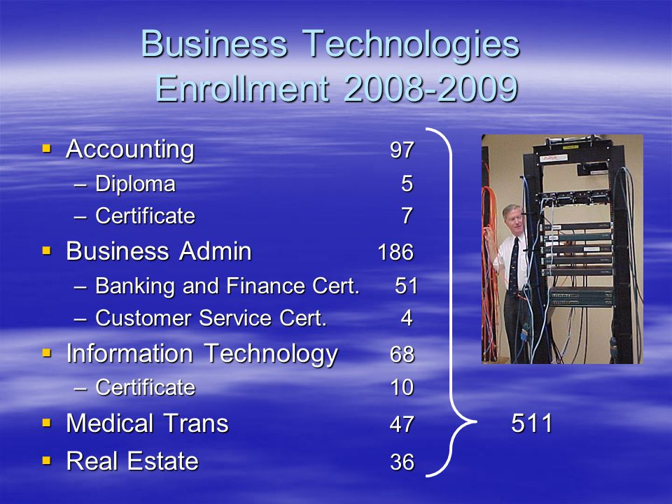 Business Technologies Enrollment 2008-2009  Accounting 97 –Diploma 5 –Certificate 7  Business Admin 186 –Banking and Finance Cert.