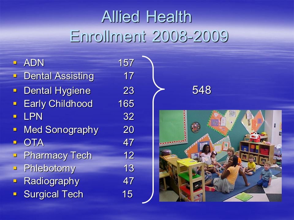 Allied Health Enrollment 2008-2009  ADN157  Dental Assisting17  Dental Hygiene23 548  Early Childhood165  LPN32  Med Sonography20  OTA47  Pharmacy Tech12  Phlebotomy13  Radiography47  Surgical Tech 15