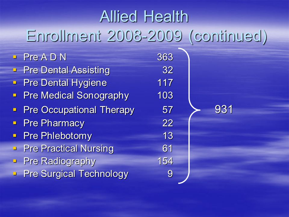 Allied Health Enrollment 2008-2009 (continued)  Pre A D N 363  Pre Dental Assisting 32  Pre Dental Hygiene 117  Pre Medical Sonography 103  Pre Occupational Therapy 57 931  Pre Pharmacy 22  Pre Phlebotomy 13  Pre Practical Nursing 61  Pre Radiography 154  Pre Surgical Technology 9