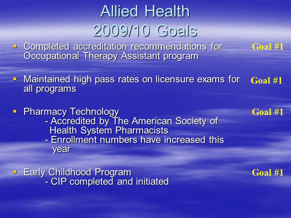  Completed accreditation recommendations for Occupational Therapy Assistant program  Maintained high pass rates on licensure exams for all programs  Pharmacy Technology - Accredited by The American Society of Health System Pharmacists - Enrollment numbers have increased this year  Early Childhood Program - CIP completed and initiated Allied Health 2009/10 Goals Goal #1
