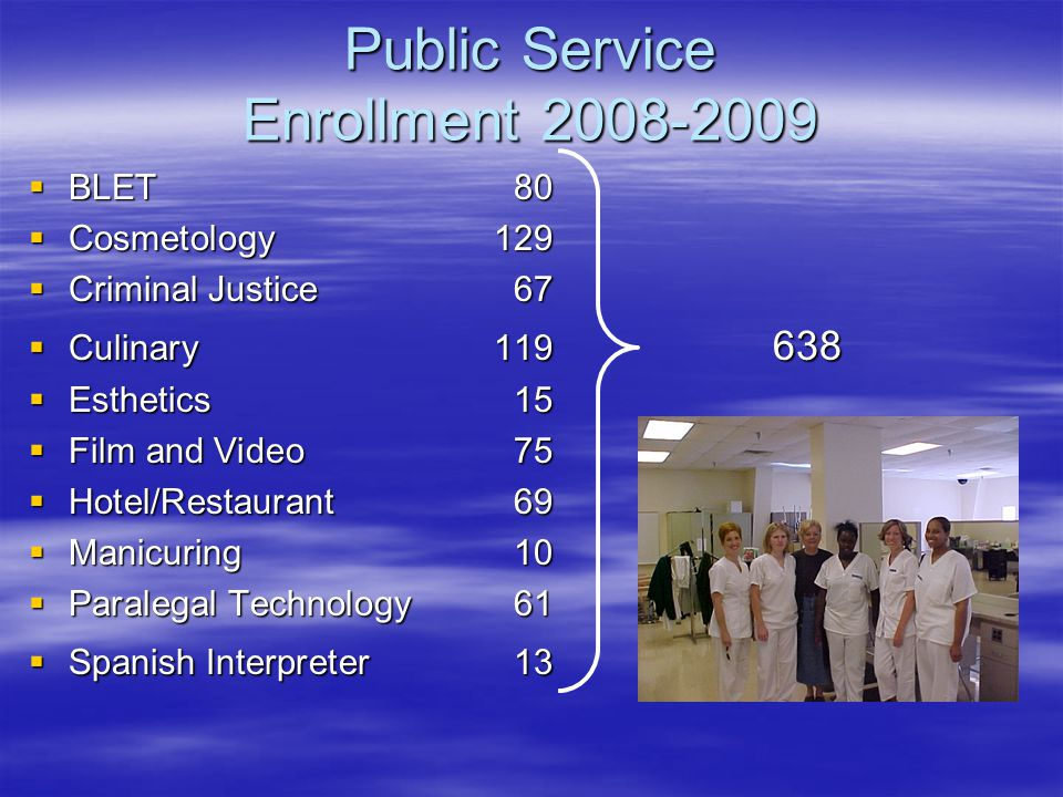 Public Service Enrollment 2008-2009  BLET80  Cosmetology129  Criminal Justice67  Culinary 119 638  Esthetics15  Film and Video75  Hotel/Restaurant 69  Manicuring10  Paralegal Technology61  Spanish Interpreter 13 638