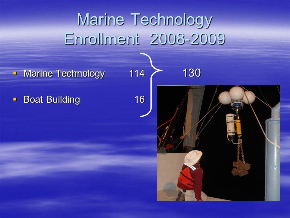 Marine Technology Enrollment 2008-2009  Marine Technology114 130  Boat Building 16