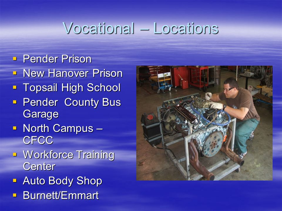 Vocational – Locations  Pender Prison  New Hanover Prison  Topsail High School  Pender County Bus Garage  North Campus – CFCC  Workforce Training Center  Auto Body Shop  Burnett/Emmart