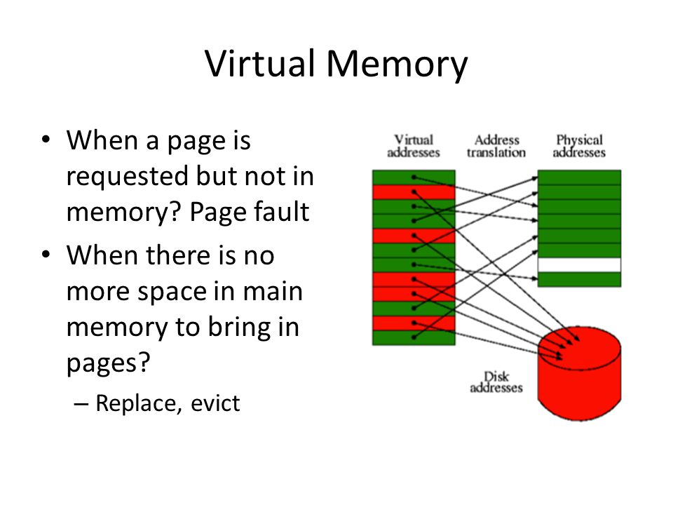 Virtual Memory When a page is requested but not in memory? Page fault When there is no more space in main memory to bring in pages? – Replace, evict
