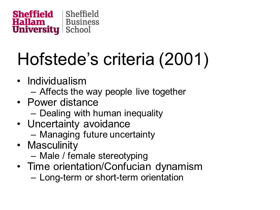 Hofstede's criteria (2001) Individualism –Affects the way people live together Power distance –Dealing with human inequality Uncertainty avoidance –Ma