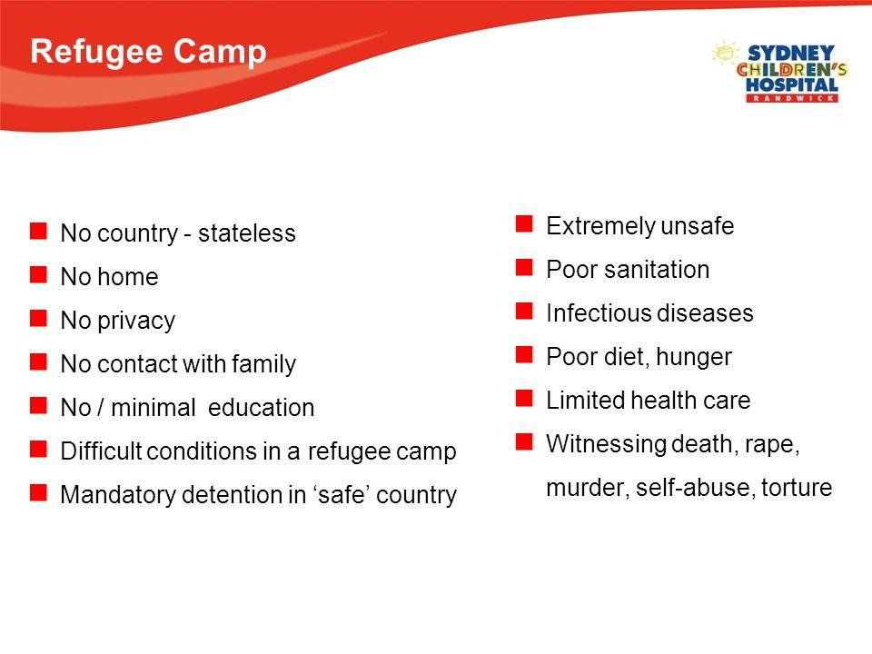 Burmese refugee camp