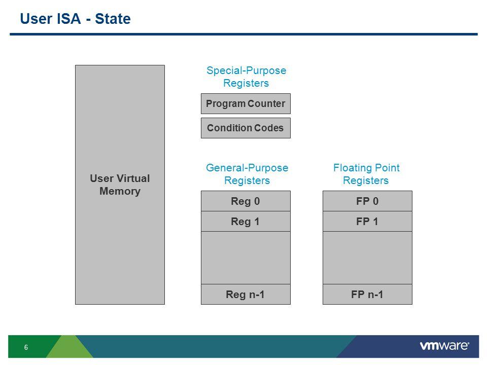 6 User ISA - State User Virtual Memory Program Counter Condition Codes Reg 0 Reg 1 Reg n-1 FP 0 FP 1 FP n-1 Special-Purpose Registers General-Purpose Registers Floating Point Registers