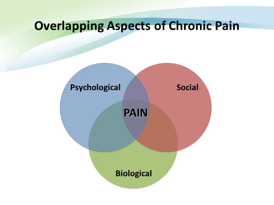 Overlapping Aspects of Chronic Pain Biological SocialPsychological PAIN