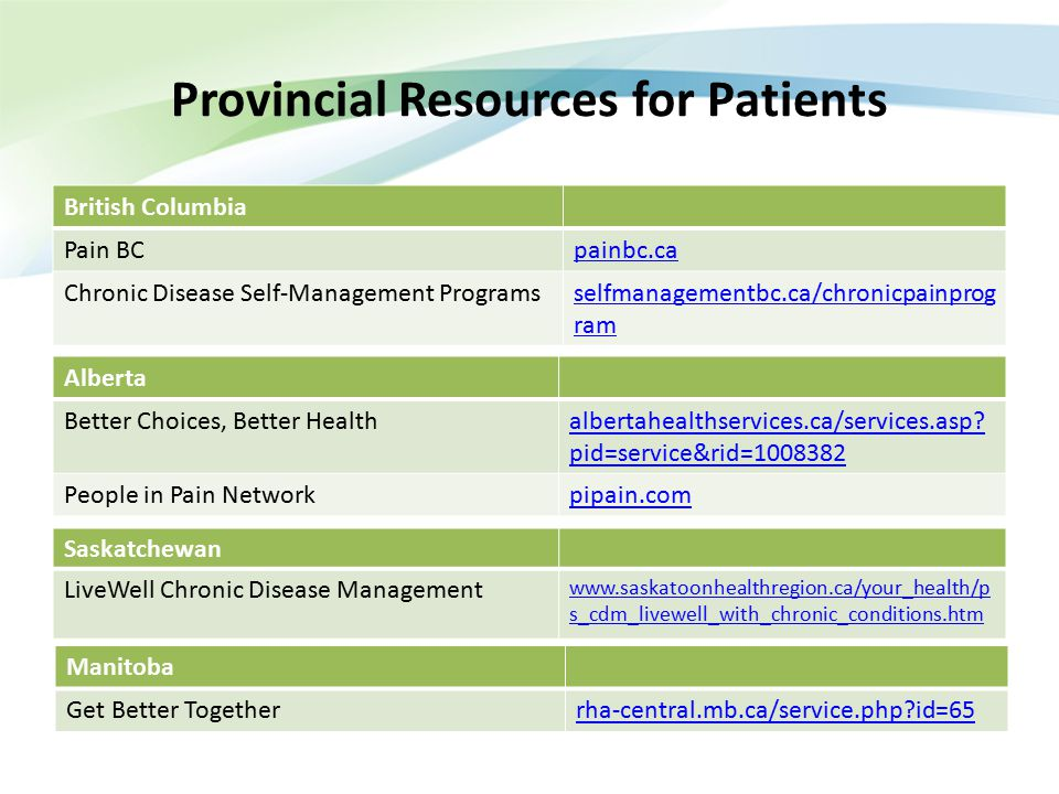 Provincial Resources for Patients British Columbia Pain BCpainbc.ca Chronic Disease Self-Management Programsselfmanagementbc.ca/chronicpainprog ram Alberta Better Choices, Better Healthalbertahealthservices.ca/services.asp.